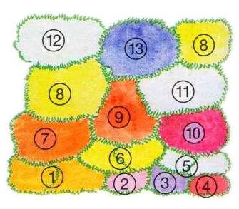 """Часть 2. Часть 5. Часть 6. Часть 7...  """"Часть 1. Идеи для цветника 2. Идеи для цветника 5. Идеи для цветника 6."""