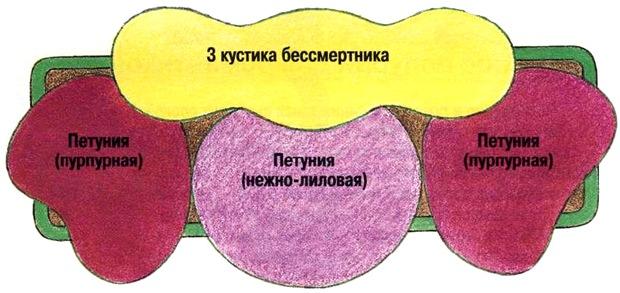 Схема для балконного ящика