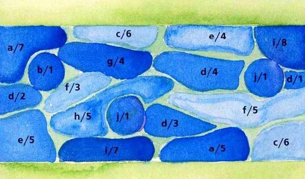 Схема рабатки
